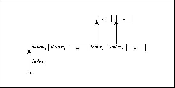 Logical Graph Figure 12