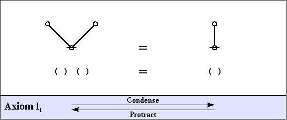 Logical Graph Figure 14
