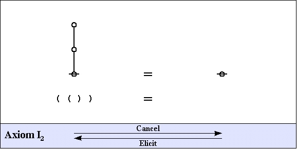 Logical Graph Figure 15