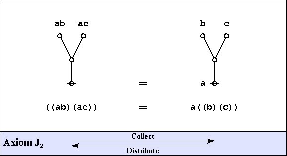 Logical Graph Figure 23
