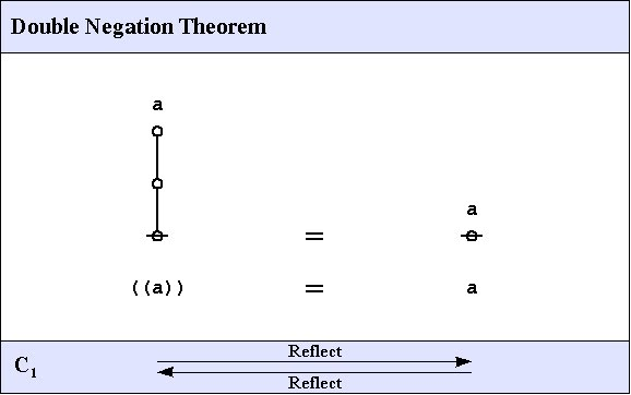 Logical Graph Figure 24