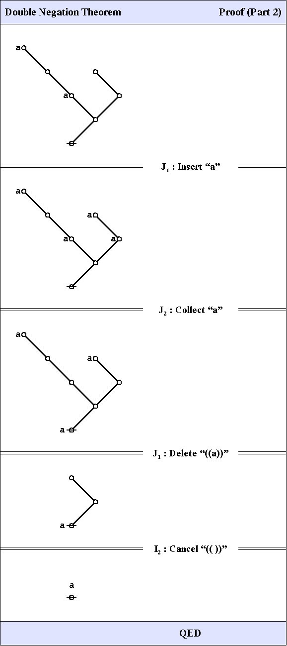 Logical Graph Figure 26