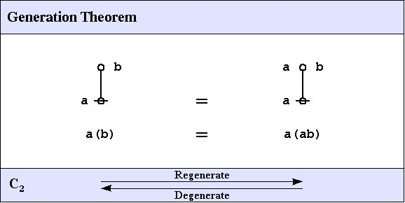 Logical Graph Figure 27