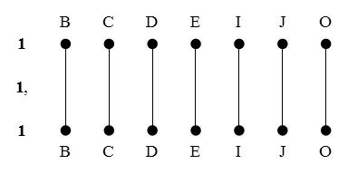 LOR 1870 Figure 6.1