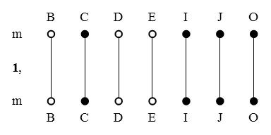 LOR 1870 Figure 6.2