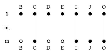 LOR 1870 Figure 6.3