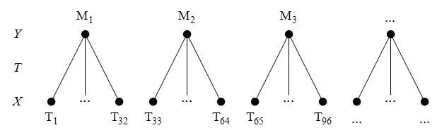 LOR 1870 Figure 51