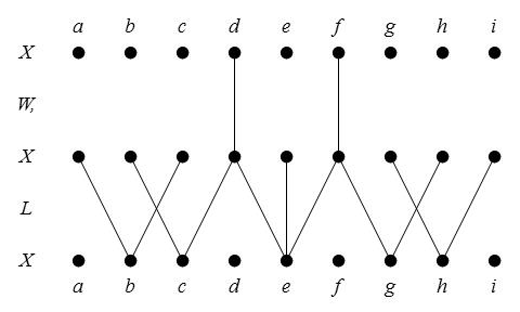 LOR 1870 Figure 55