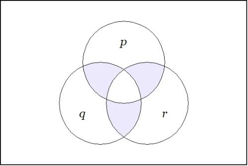 ν(p, q, r)