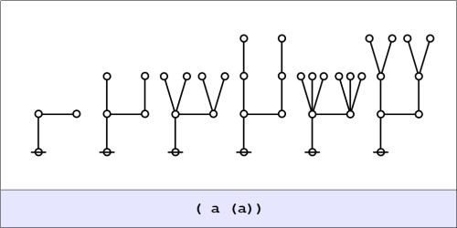 Cactus Graph Series (a(a))