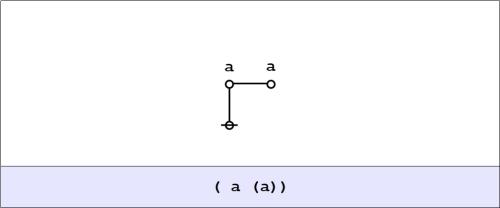 Cactus Graph (a(a))