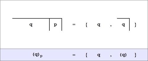 Transitional (q)_p = {q,(q)}
