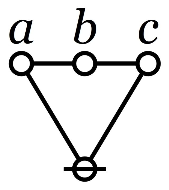 Cactus (a,b,c)