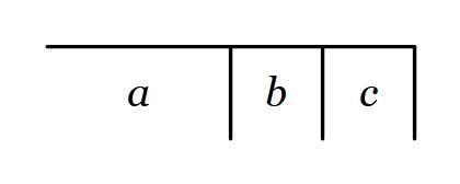 Form (a,b,c)