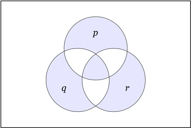 (p,(q,r))