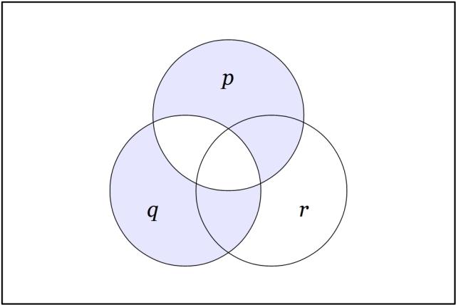 (p,q)