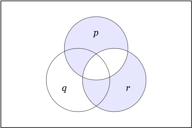 (p,r)