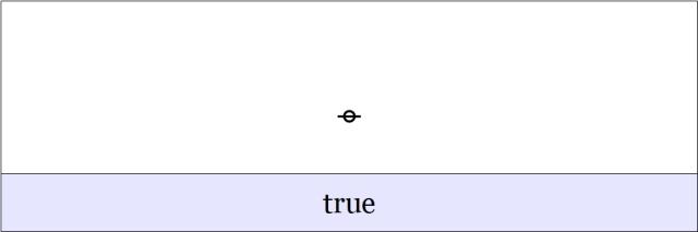 Cactus Graph Existential True
