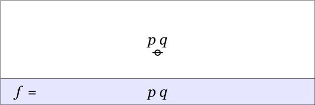 Cactus Graph f = pq