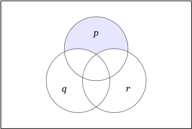 p(q)(r)
