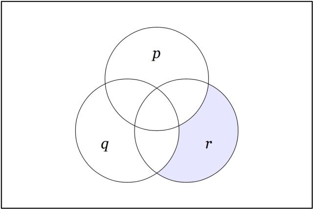 r(p)(q)