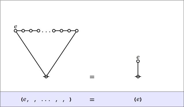 Cactus Graph Lobe Rule