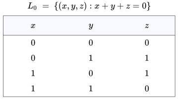Triadic Relation L0 Bit Sum 0