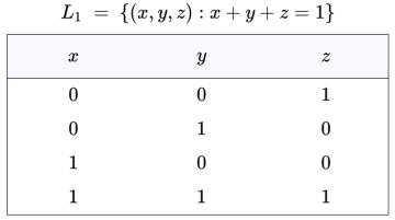 Triadic Relation L1 Bit Sum 1