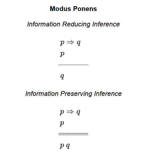 Modus Ponens • 1-Way and 2-Way