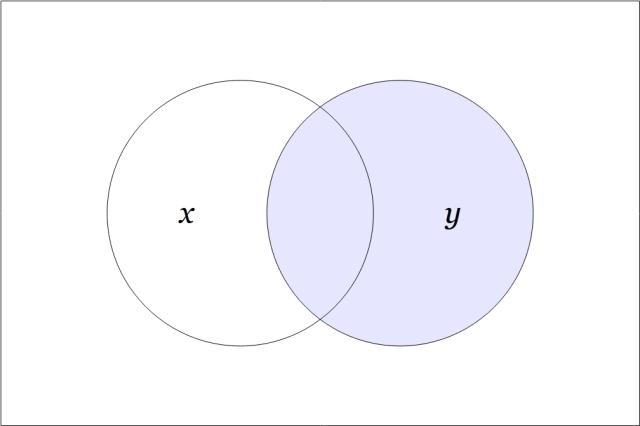 f₁₀(x,y)