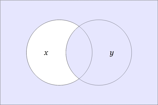 f₁₁(x,y)