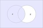 f₁₃(x,y)