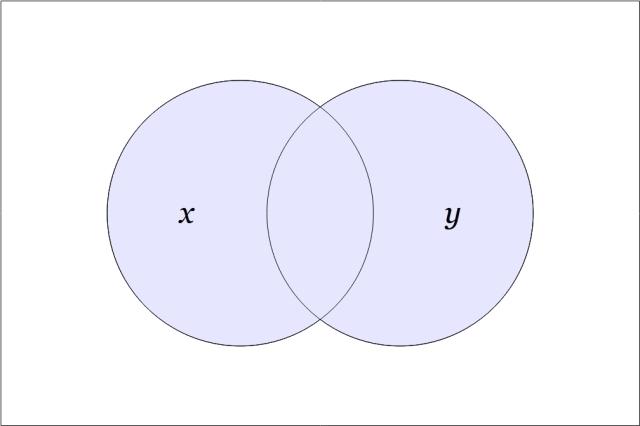 f₁₄(x,y)