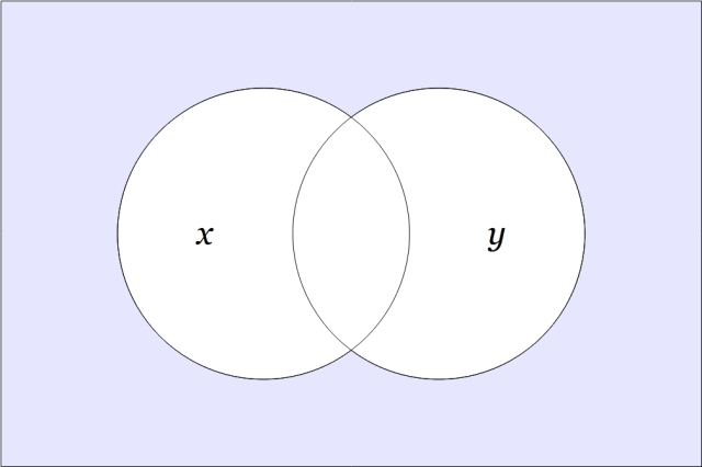 f₁(x,y)
