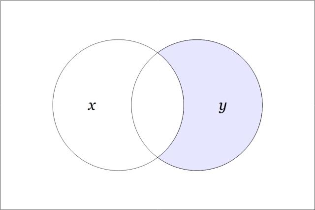f₂(x,y)