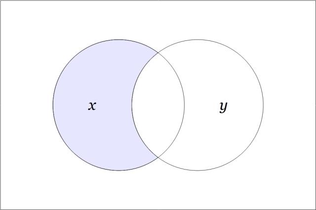 f₄(x,y)