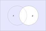 f₅(x,y)