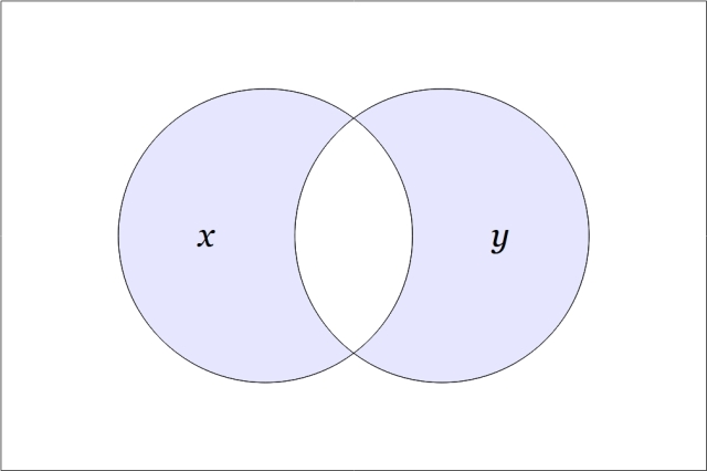 f₆(x,y)