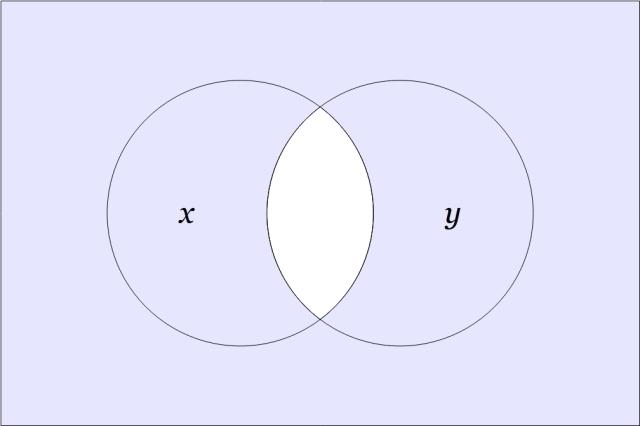 f₇(x,y)