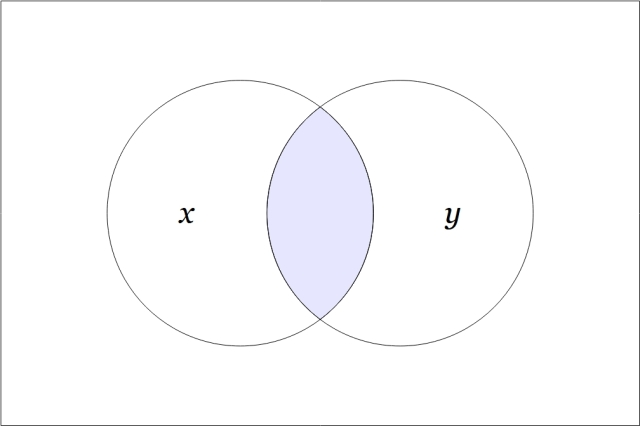 f₈(x,y)