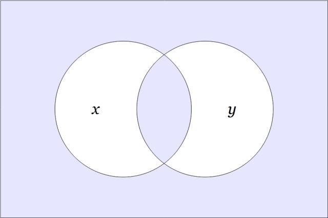 f₉(x,y)