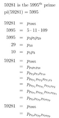 Doubly Recursive Factorization 59281