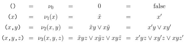 Minimal Negation Operators
